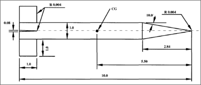 Figure 1 Sketch of the ANF Generic Missile, dimensions are in calibre