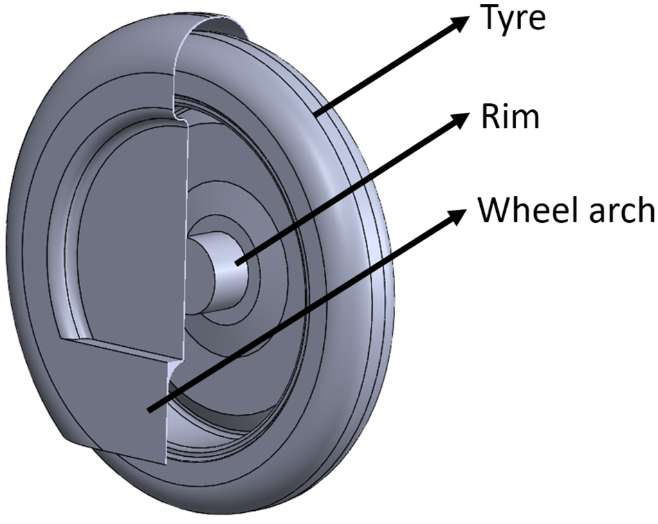 Figure1 The Simplified Tyre Rim And Wheel Arch