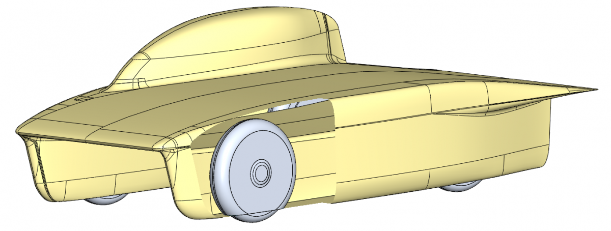 Figure2 Position Of Wheel In The Car