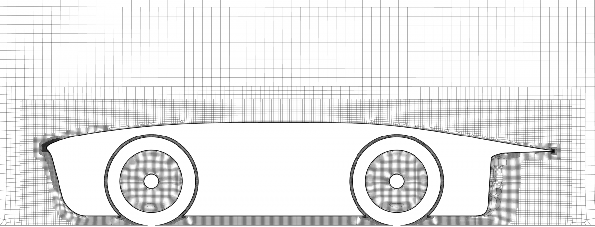 Figure3 Full Hexahedral Mesh At The Leading Edge Of The Car On Y Constant Cutting Plane