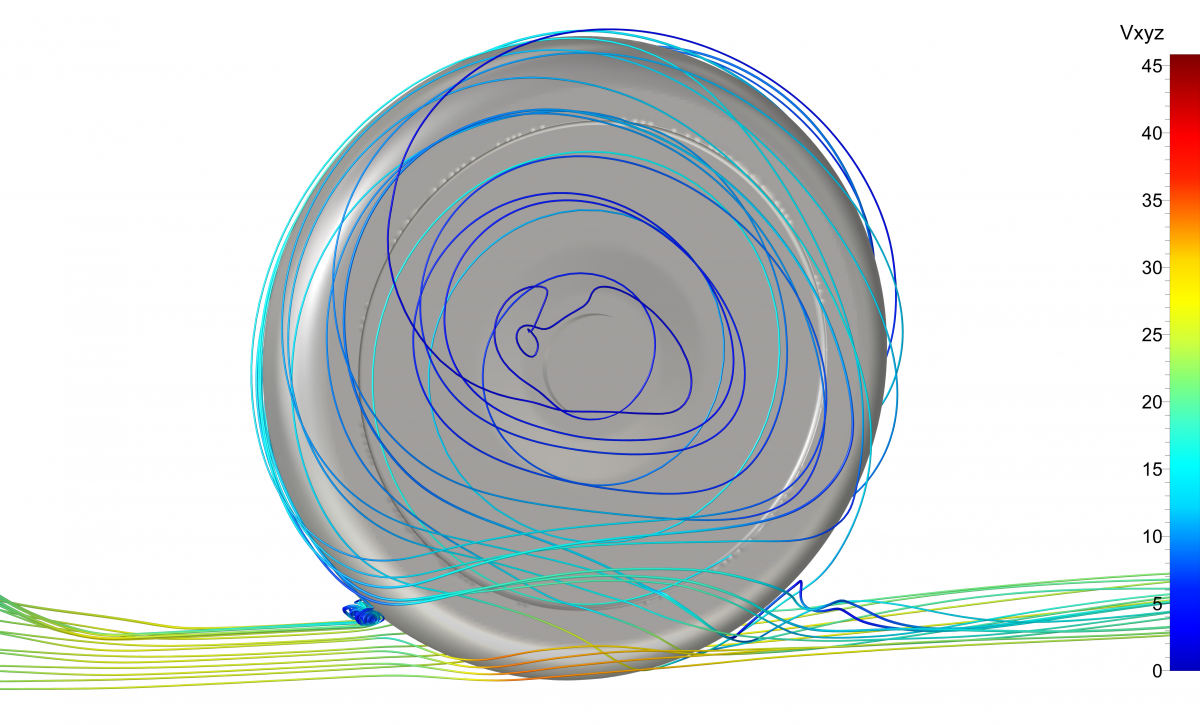 Figure7 Streamlines Colored By Velocity Around The Front Tyre