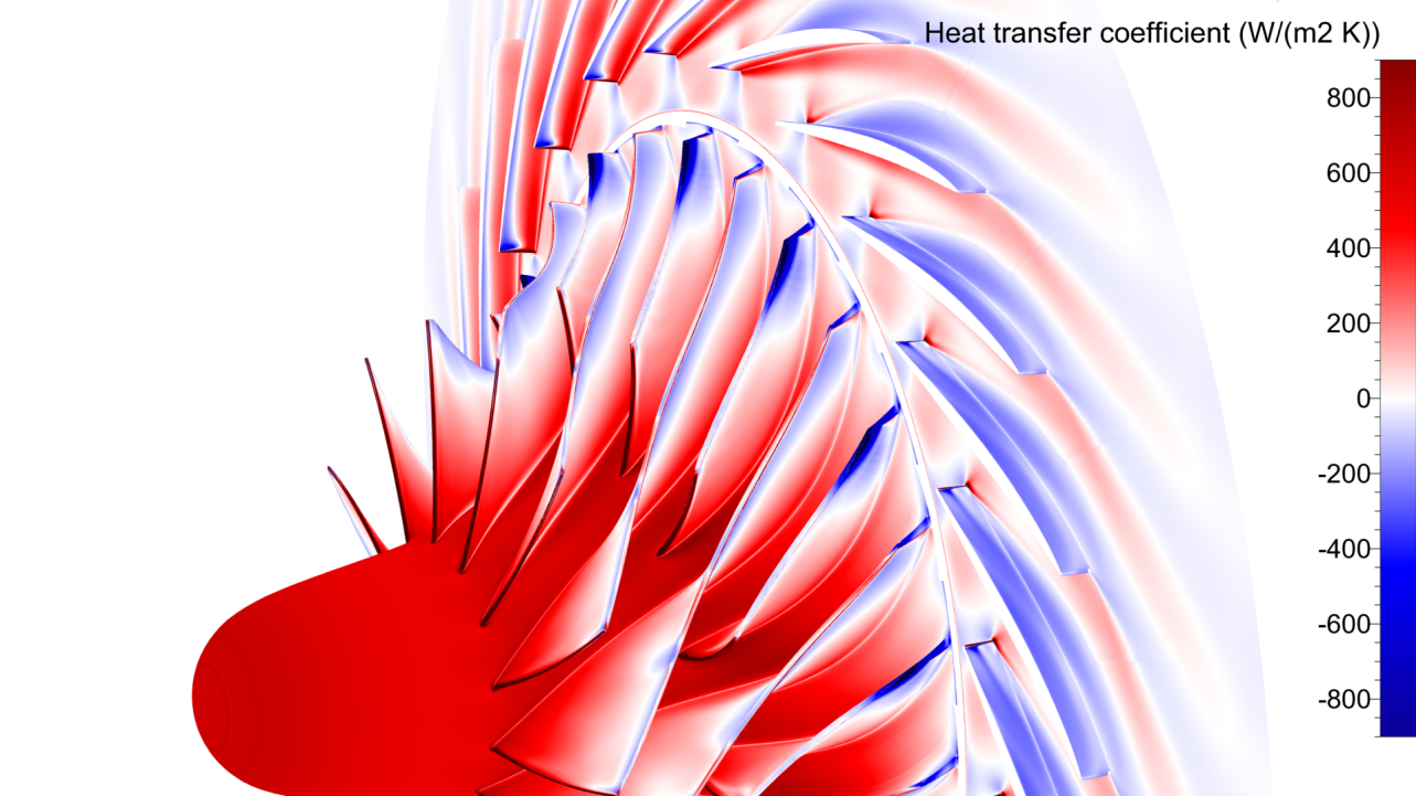 Heat transfer coefficient on the surfaces