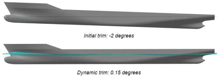 Figure 1: Initial And Dynamic Trim In Comparison