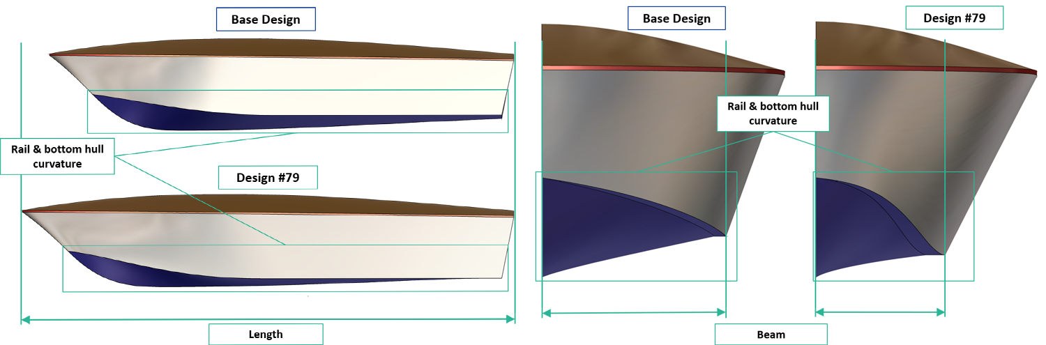 Fig.12: Hull shapes of base design and the balanced optimiser sample #79