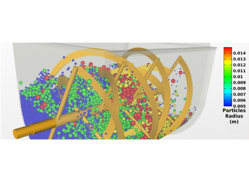 Webinar: Simulate the dynamics of particles with OMNIS™/Mpacts