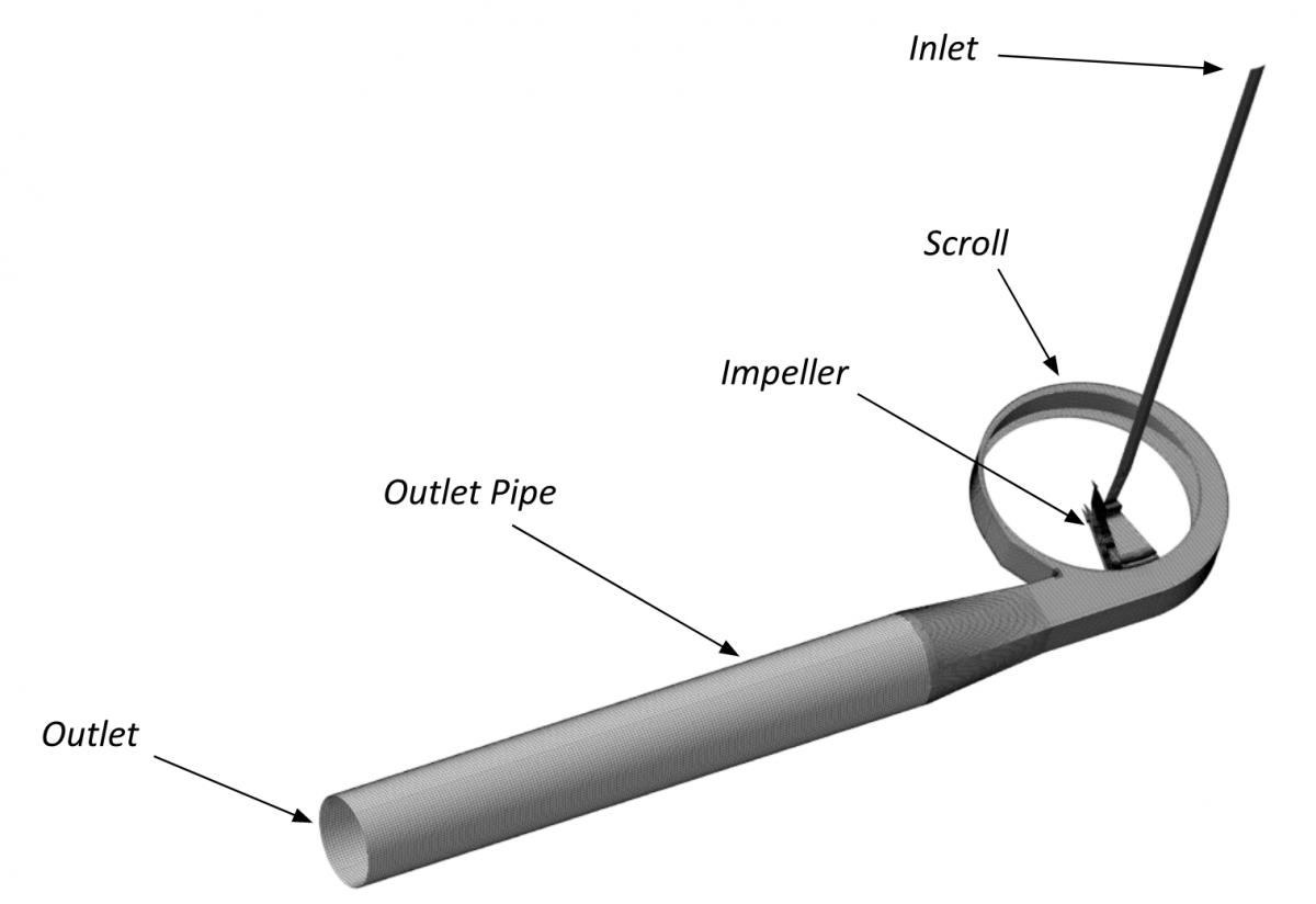 FIGURE 1: Test Case: Impeller And Volute Of The Centrifugal Industrial Fan To Optimise With The Surface Mesh From Hexpress