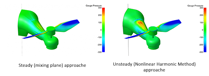 The threshold contour of gauge pressure field on propeller and airframe for a) steady (mixing plane) and b) unsteady (Nonlinear Harmonic Method) approaches?