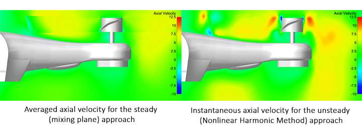 The threshold contour for the fields of a) averaged axial velocity for the steady (mixing plane) approach and b) instantaneous axial velocity for the unsteady (Nonlinear Harmonic Method) approach