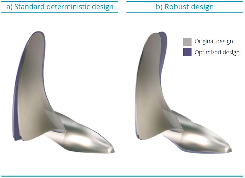 FIGURE 3 : Resulting propeller shape